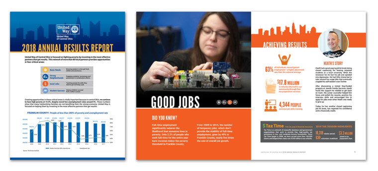 Front cover and one inside spread of United Way's 2018 annual results report